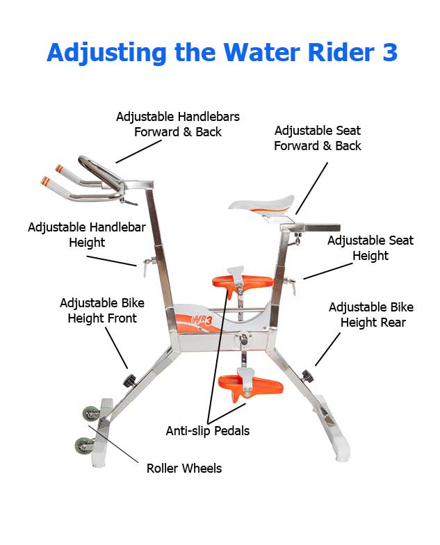 Water Rider 3 Pool Cycle Adjustments