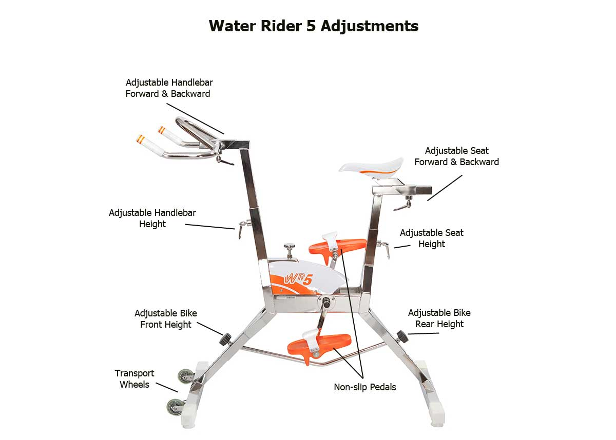 Water Rider 5 Pool Cycle Adjustments