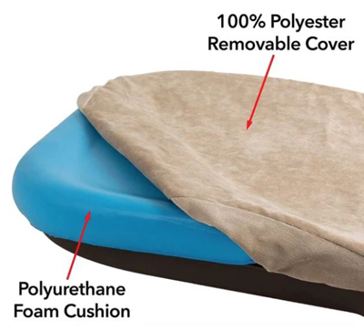 The Upeasy Power Seat cover is made from polyurethane foam and has  100% removable polyester cover