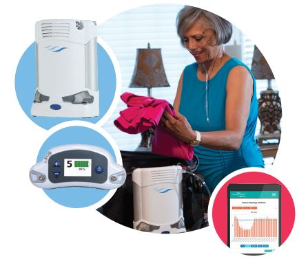 The Caire Freestyle Comfort Oxygen Concentrator is compact and perfect for travel