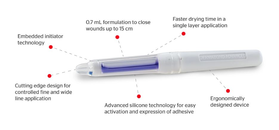 The Dermabond Applicator Is Designed Sensibly for Control and Precision