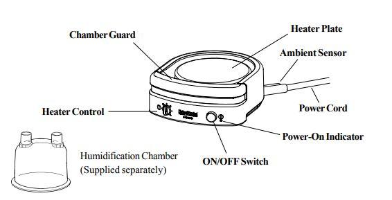 Humidifier Parts Diagram