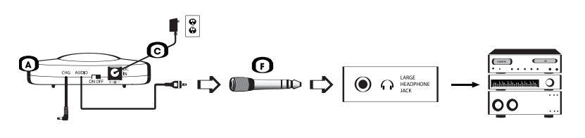 TV Listener J3 Large Headset Jack Installation Diagram