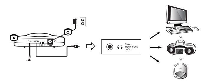 TV Listener J3 Small Headset Jack Installation Diagram